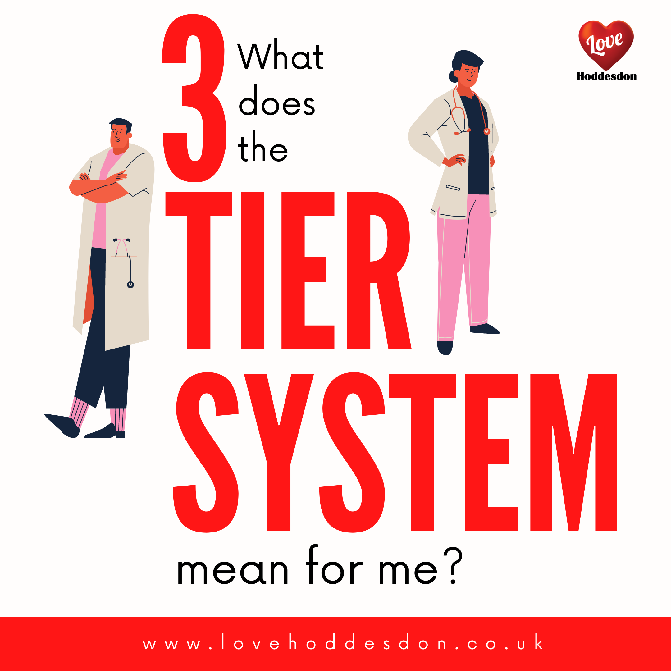 What does the 3 tier system mean for me?